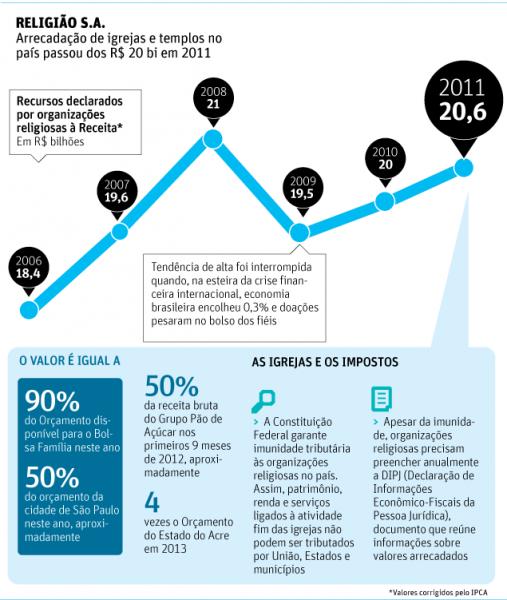 infografico 1